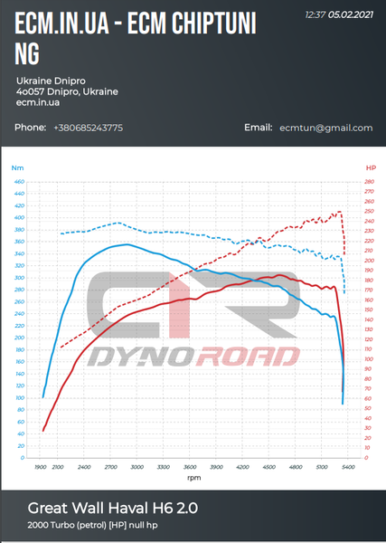 Haval st1 250HP1.png