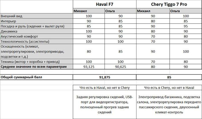 haval_vs_chery.jpg
